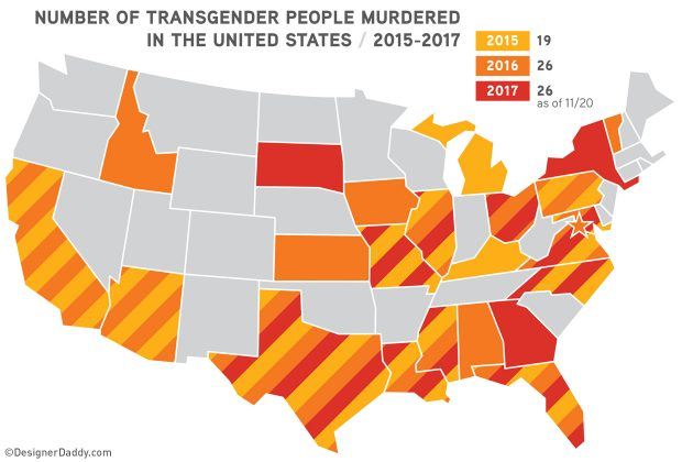 trans murders in the united states